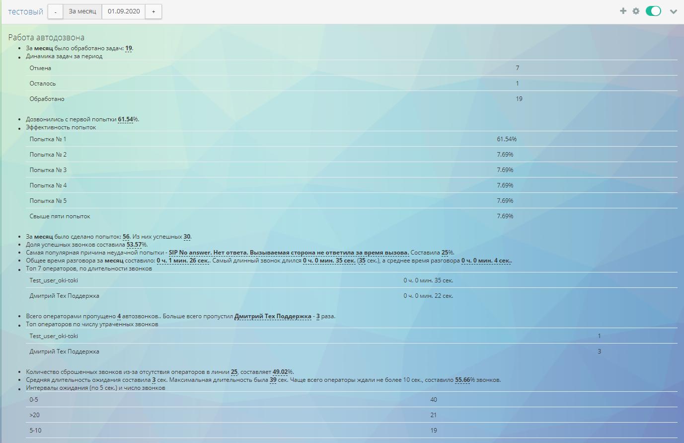 Отчеты, рапорты и шаблоны в Оки-Токи